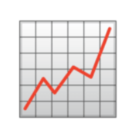 Increase Ranking